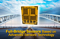 expansion-of-full-bridge-sensors-based-on-advanced-sensors-technology